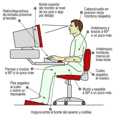 cómo aliviar la tendinitis ergonomica